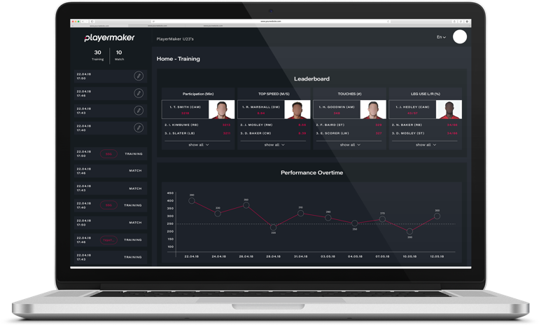 The PlayerMaker dashboard